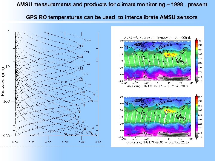 AMSU measurements and products for climate monitoring – 1998 - present GPS RO temperatures