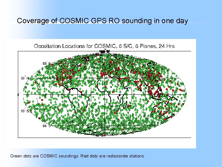 Coverage of COSMIC GPS RO sounding in one day Green dots are COSMIC soundings.