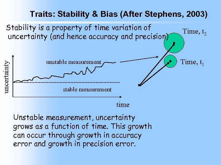 Traits: Stability & Bias (After Stephens, 2003) uncertainty Stability is a property of time