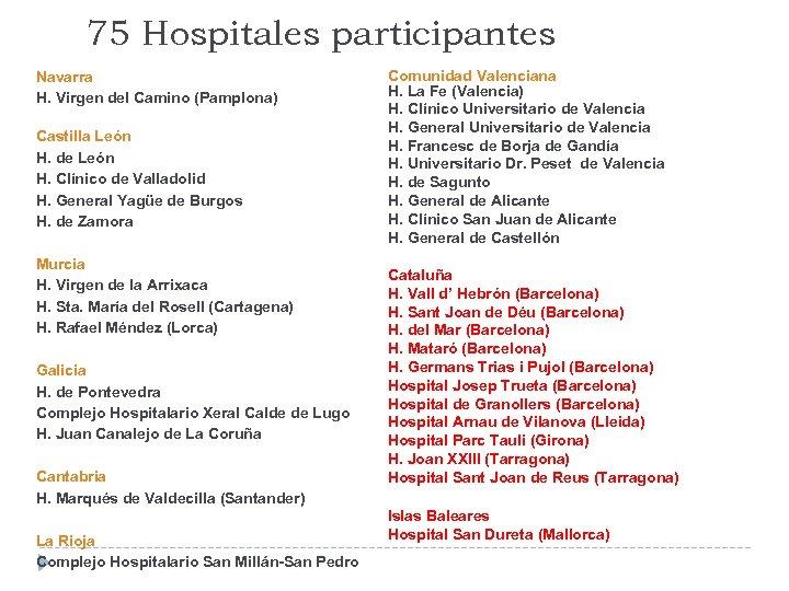 75 Hospitales participantes Navarra H. Virgen del Camino (Pamplona) Castilla León H. de León