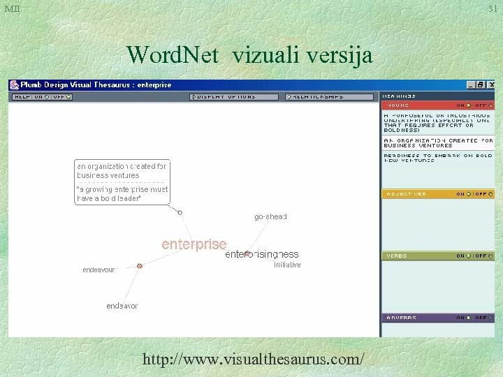 MII 31 Word. Net vizuali versija http: //www. visualthesaurus. com/