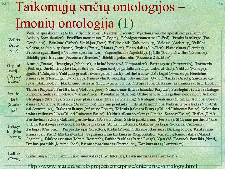 MII Taikomųjų sričių ontologijos – Įmonių ontologija (1) Veikla (Activity) Organizacija (Organisation) Strategija (Strategy)