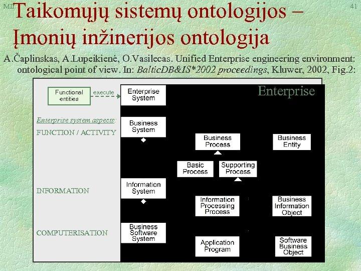 Taikomųjų sistemų ontologijos – Įmonių inžinerijos ontologija MII 41 A. Čaplinskas, A. Lupeikienė, O.