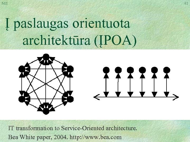 MII 62 Į paslaugas orientuota architektūra (ĮPOA) IT transformation to Service-Oriented architecture. Bea White