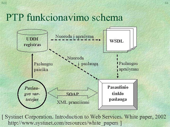 MII 64 PTP funkcionavimo schema UDDI registras Paslaugos paieška Paslaugos vartotojas Nuoroda į aprašymą