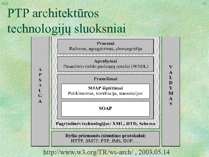 MII PTP architektūros technologijų sluoksniai http: //www. w 3. org/TR/ws-arch/ , 2003. 05. 14