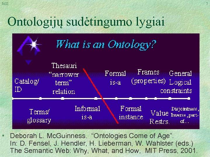 """MII Ontologijų sudėtingumo lygiai • Deborah L. Mc. Guinness. """"Ontologies Come of Age"""". In:"""