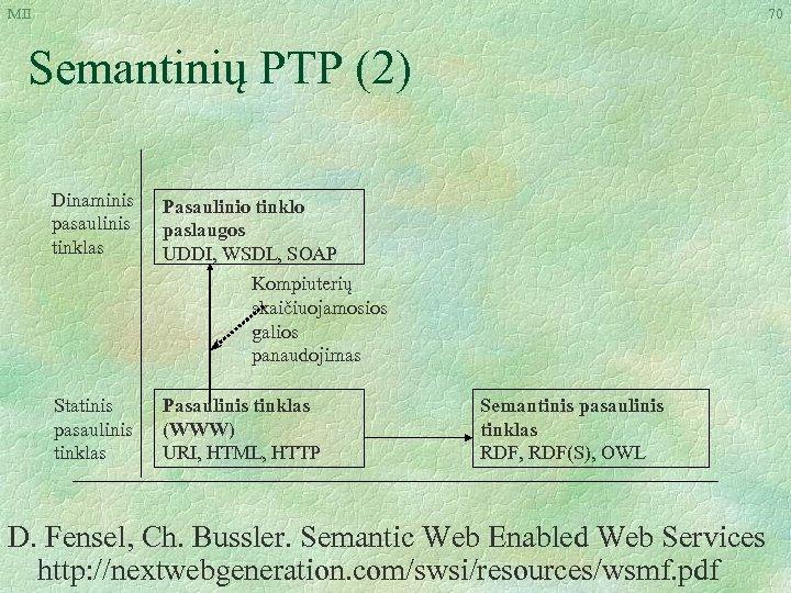 MII 70 Semantinių PTP (2) Dinaminis pasaulinis tinklas Pasaulinio tinklo paslaugos UDDI, WSDL, SOAP