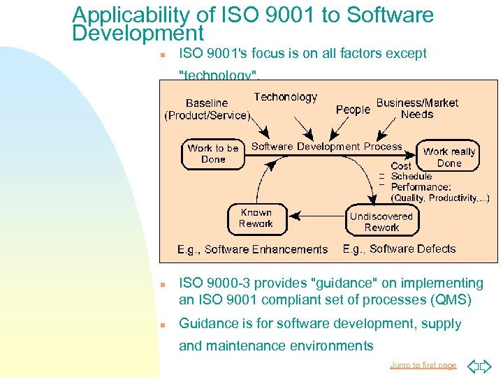 Applicability of ISO 9001 to Software Development n ISO 9001's focus is on all
