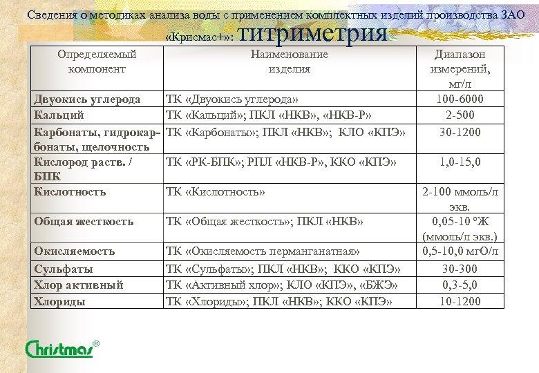 Сведения о методиках анализа воды с применением комплектных изделий производства ЗАО «Крисмас+» : Определяемый