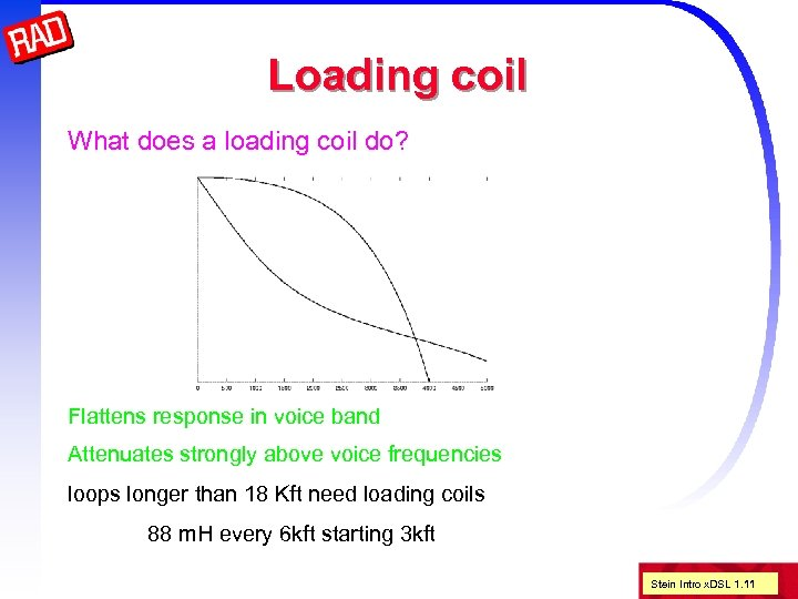Loading coil What does a loading coil do? Flattens response in voice band Attenuates