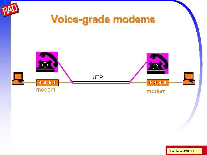 Voice-grade modems UTP modem Stein Intro x. DSL 1. 4