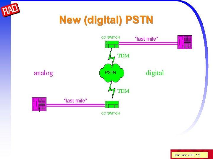 "New (digital) PSTN CO SWITCH ""last mile"" TDM analog digital PSTN TDM ""last mile"""
