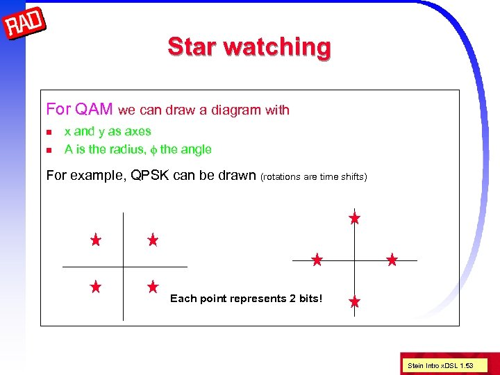 Star watching For QAM we can draw a diagram with n n x and