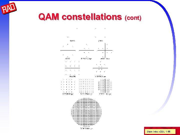 QAM constellations (cont) Stein Intro x. DSL 1. 55
