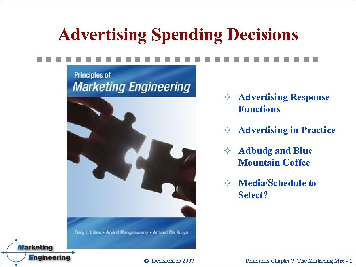 Advertising Spending Decisions ² Advertising Response Functions ² Advertising in Practice ² Adbudg and