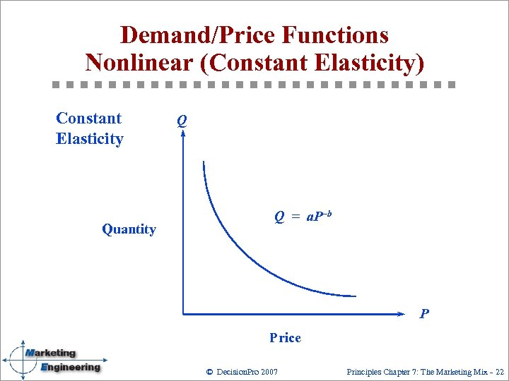 Demand/Price Functions Nonlinear (Constant Elasticity) Constant Elasticity Quantity Q Q = a. P–b P