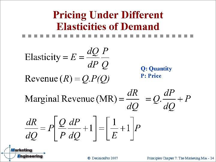 Pricing Under Different Elasticities of Demand Q: Quantity P: Price © Decision. Pro 2007