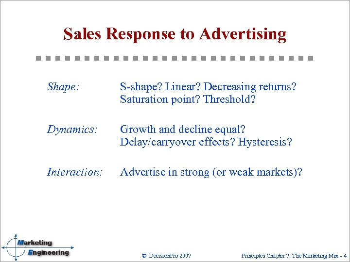 Sales Response to Advertising Shape: S shape? Linear? Decreasing returns? Saturation point? Threshold? Dynamics:
