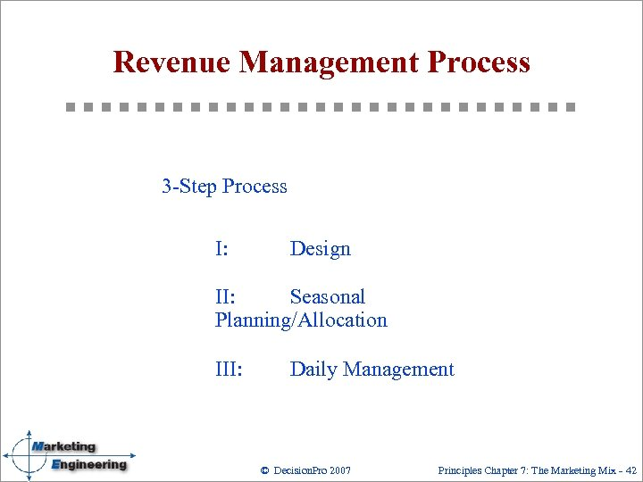 Revenue Management Process 3 Step Process I: Design II: Seasonal Planning/Allocation III: Daily Management