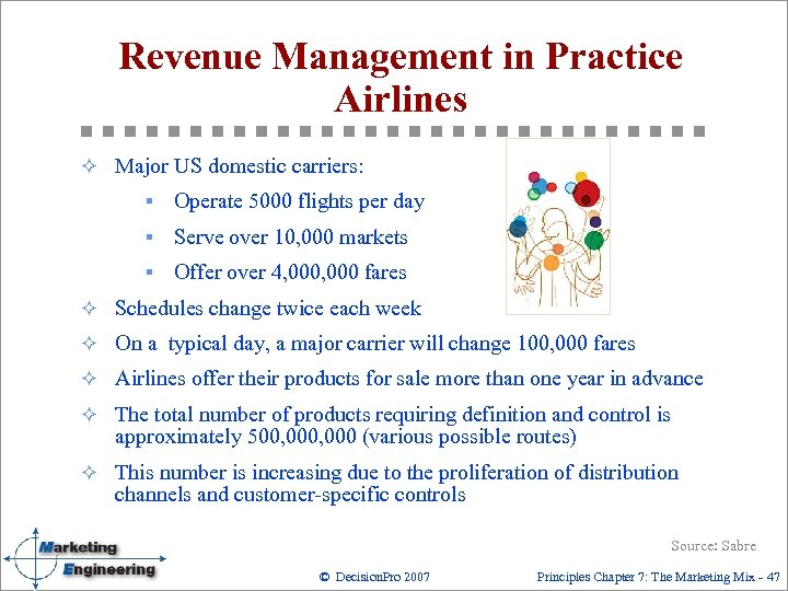 Revenue Management in Practice Airlines ² Major US domestic carriers: § Operate 5000 flights