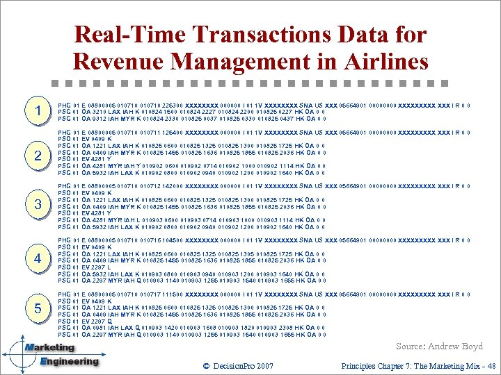 Real-Time Transactions Data for Revenue Management in Airlines 1 2 PHG 01 E 08800005