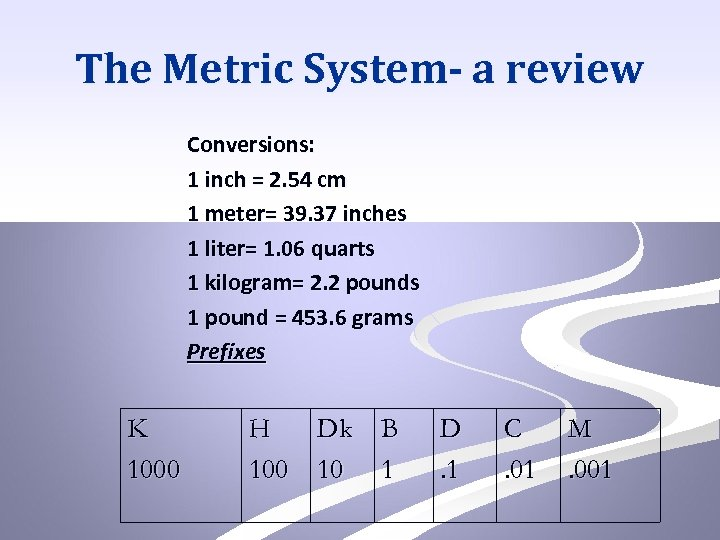 The Metric System- a review Conversions: 1 inch = 2. 54 cm 1 meter=
