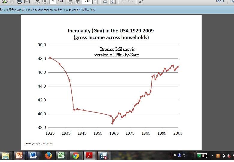 18 X` Branko Milanovic version of Piketty-Saez