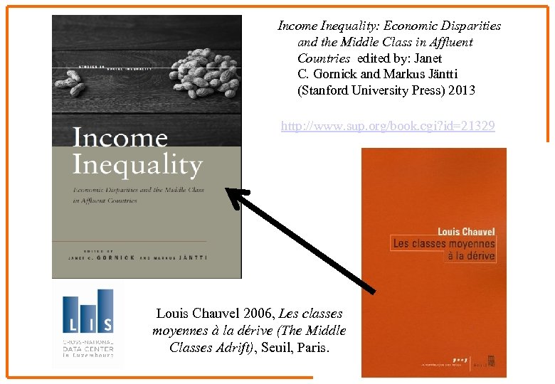 Income Inequality: Economic Disparities and the Middle Class in Affluent Countries edited by: Janet