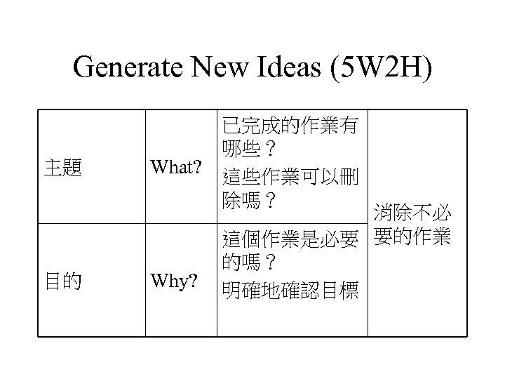 Generate New Ideas (5 W 2 H) 主題 目的 What? Why? 已完成的作業有 哪些? 這些作業可以刪