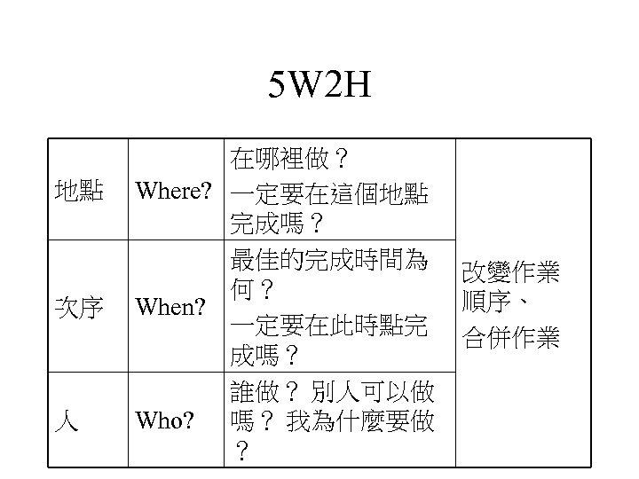 5 W 2 H 地點 次序 人 在哪裡做? Where? 一定要在這個地點 完成嗎? 最佳的完成時間為 何? When?