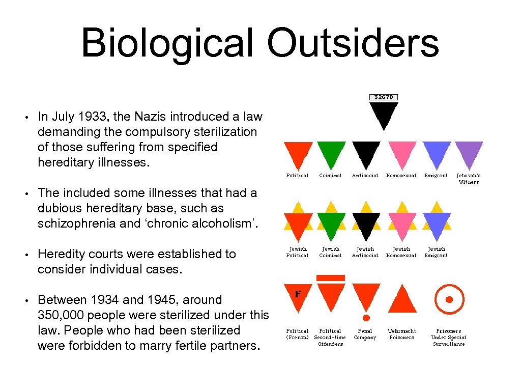 Biological Outsiders • In July 1933, the Nazis introduced a law demanding the compulsory