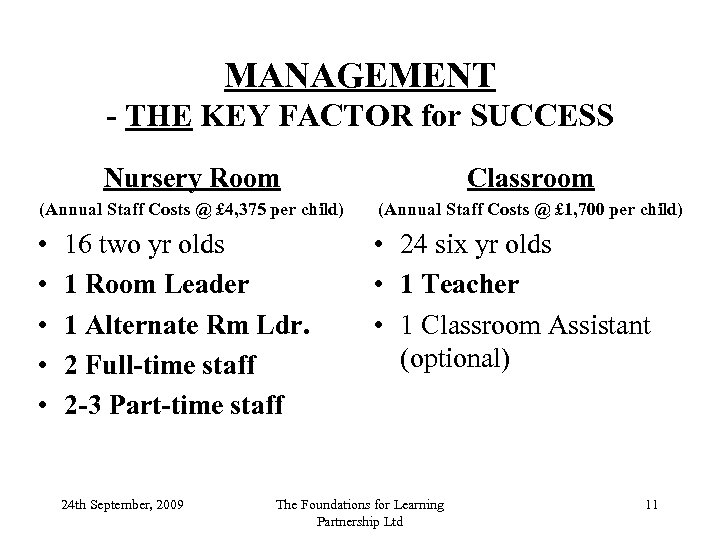 MANAGEMENT - THE KEY FACTOR for SUCCESS Nursery Room Classroom (Annual Staff Costs @