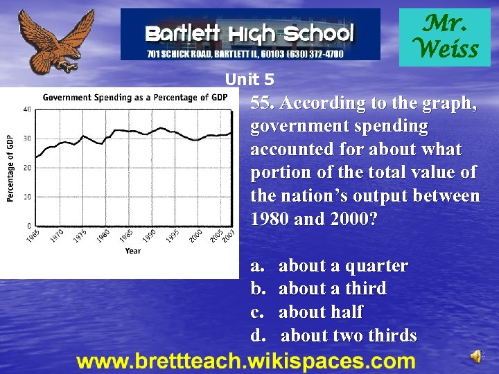 Mr. Weiss Unit 5 55. According to the graph, government spending accounted for about
