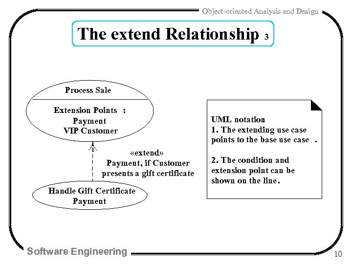 Object-oriented Analysis and Design The extend Relationship 3 Process Sale Extension Points : Payment