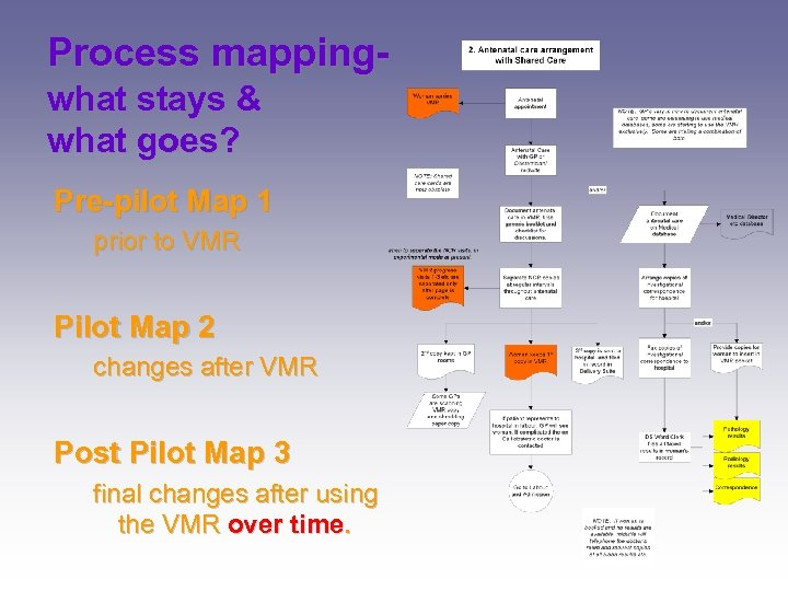 Process mappingwhat stays & what goes? Pre-pilot Map 1 prior to VMR Pilot Map