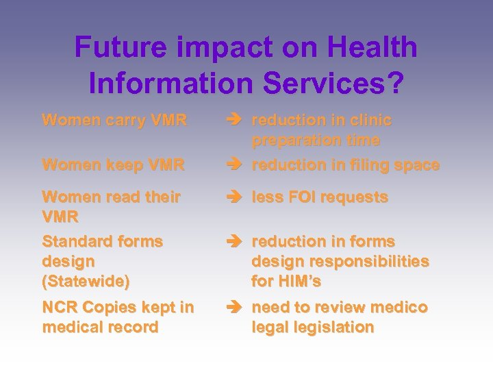 Future impact on Health Information Services? Women carry VMR Women keep VMR reduction in