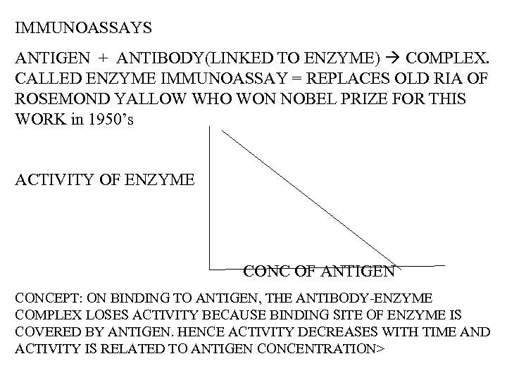 IMMUNOASSAYS ANTIGEN + ANTIBODY(LINKED TO ENZYME) COMPLEX. CALLED ENZYME IMMUNOASSAY = REPLACES OLD RIA