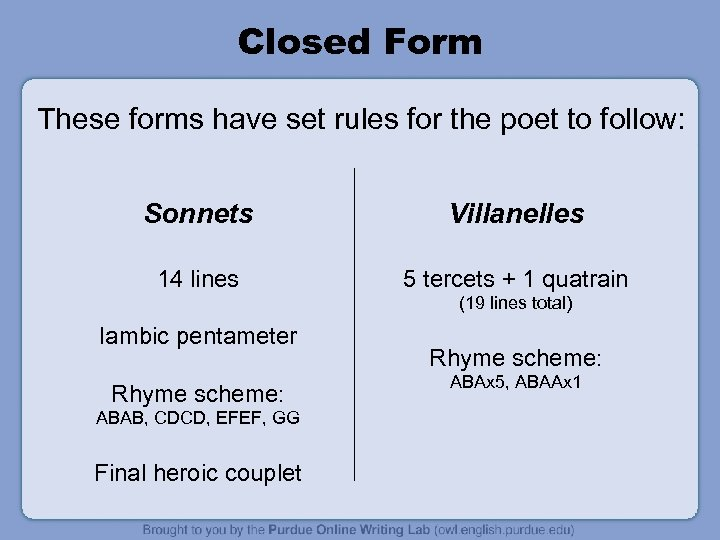 Closed Form These forms have set rules for the poet to follow: Sonnets Villanelles