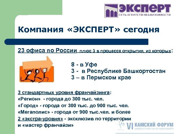 Компания «ЭКСПЕРТ» сегодня 23 офиса по России плюс 3 в процессе открытия, из которых: