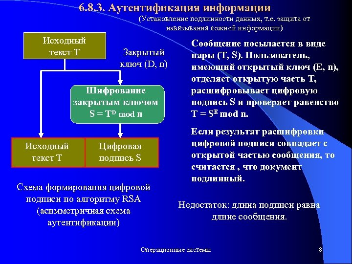 6. 8. 3. Аутентификация информации (Установление подлинности данных, т. е. защита от навязывания ложной
