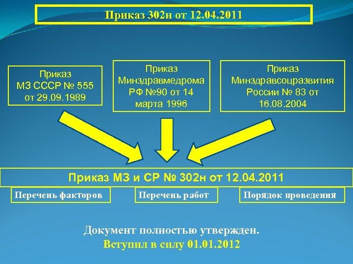 Приказ 302 н от 12. 04. 2011 Приказ МЗ СССР № 555 от 29.