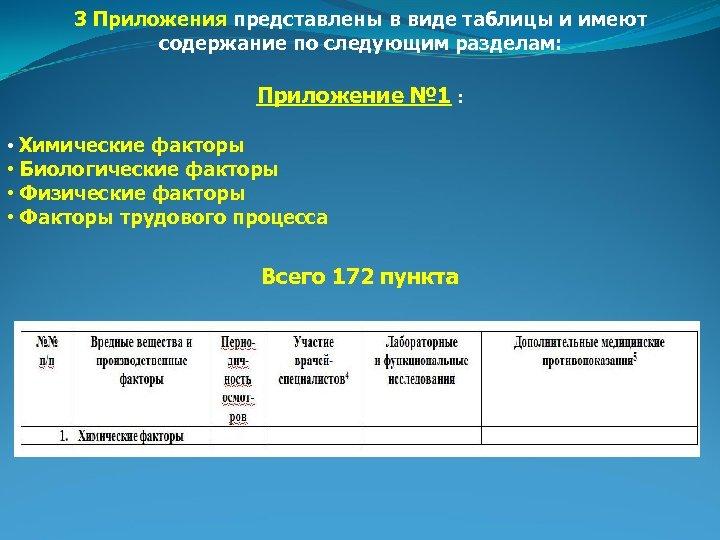 3 Приложения представлены в виде таблицы и имеют содержание по следующим разделам: Приложение №
