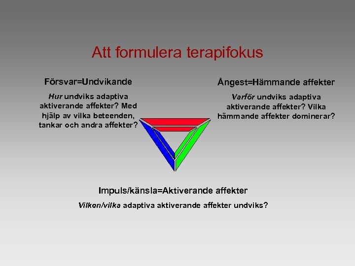 Att formulera terapifokus Försvar=Undvikande Ångest=Hämmande affekter Hur undviks adaptiva aktiverande affekter? Med hjälp av