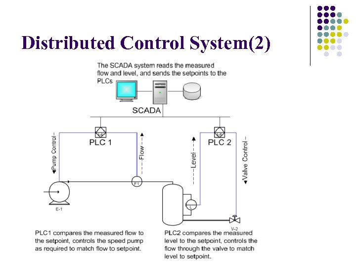 Distributed Control System(2)