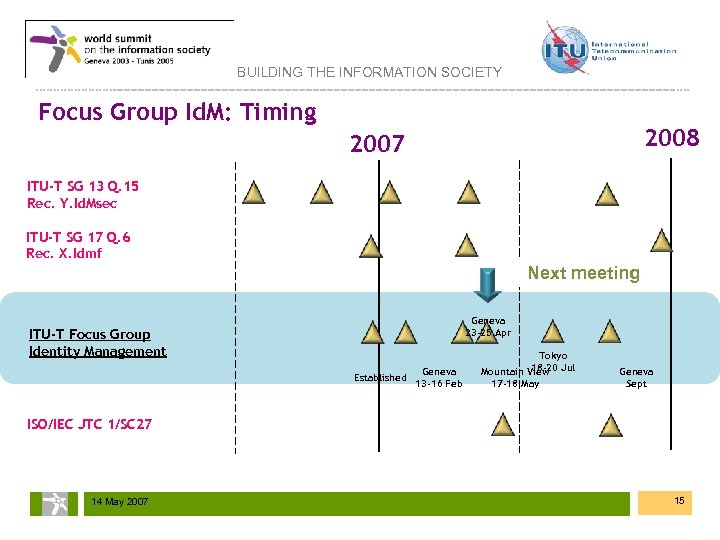 BUILDING THE INFORMATION SOCIETY Focus Group Id. M: Timing 2008 2007 ITU-T SG 13