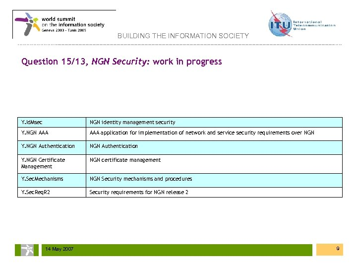 BUILDING THE INFORMATION SOCIETY Question 15/13, NGN Security: work in progress Y. Id. Msec