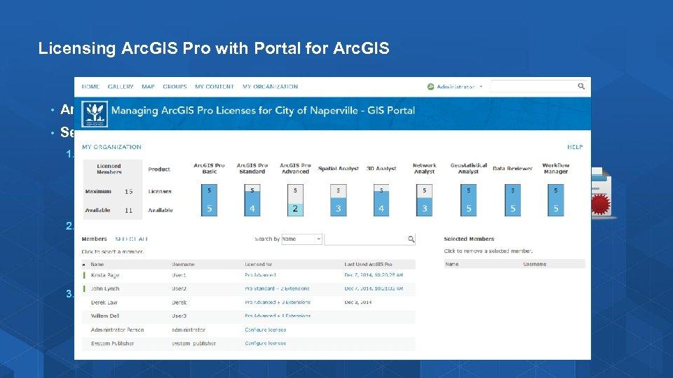 Configuring Portal for Arc GIS and Arc GIS