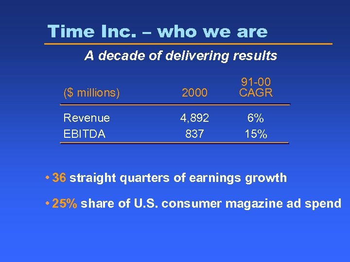 Time Inc. – who we are A decade of delivering results ($ millions) 2000