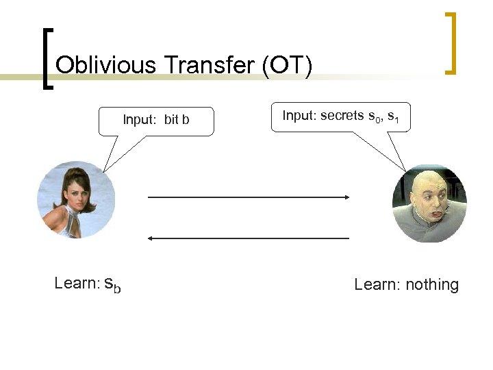 Oblivious Transfer (OT) Input: bit b Learn: sb Input: secrets s 0, s 1